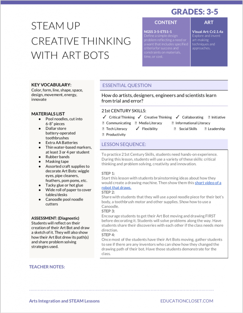 Lesson Plan: STEAM Up Creative Thinking with Art Bots
