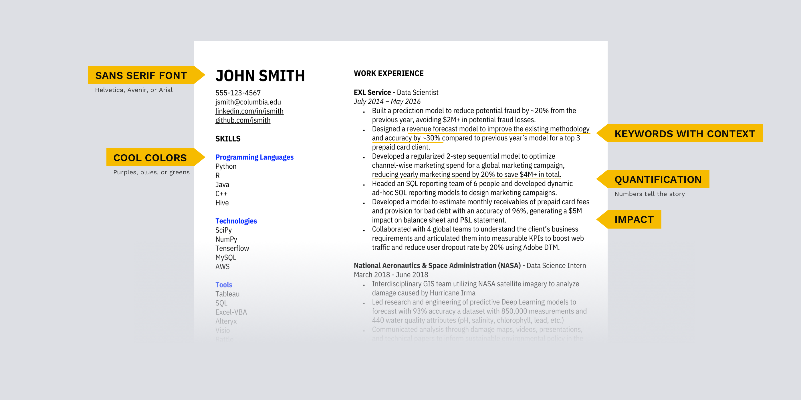 Important tips for your data science resume (with sample resume